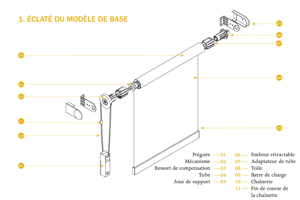 Gut gemocht Design : Fixation Store [Aixen Provence 1123], Fixation Snowboard  UO95